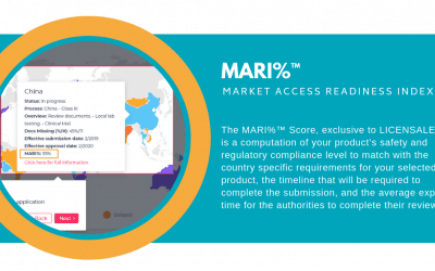 Do You Know Your MARI%™ Score?
