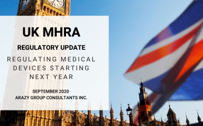 UK MHRA: Regulating Medical Devices Starting January 1st, 2021