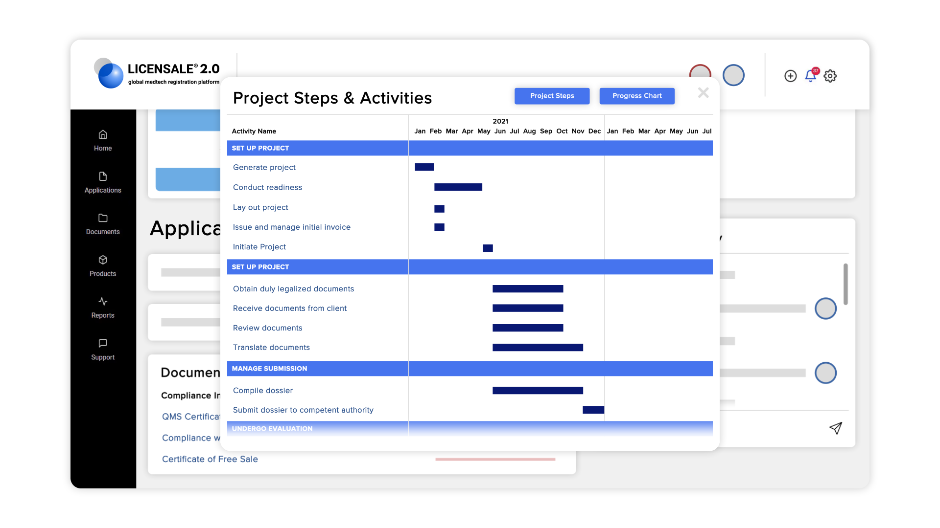 Project management page with process checklist on LICENSALE 2.0 - Medical Device Registration Software